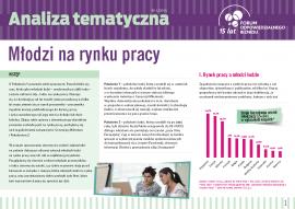"""Analiza tematyczna """"Młodzi na rynku pracy"""""""