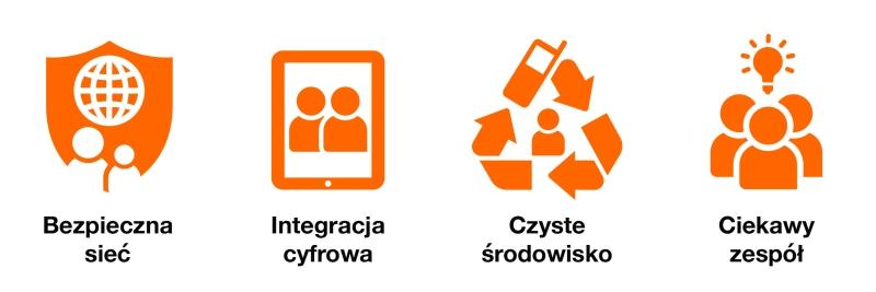 Ikonki CSR PL RGB