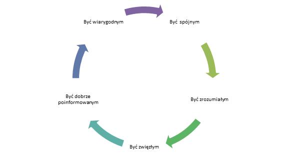 siarkiewicz-wykres_1