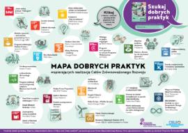 Mapa dobrych praktyk wspierających realizację Celów Zrównoważonego Rozwoju