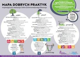 MAPA dobrych praktyk Celów Zrównoważonego Rozwoju [interaktywna infografika]