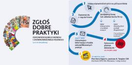 Jak zgłosić dobre praktyki do #Raport2019? [infografika]