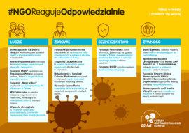 Jak organizacje społeczne angażują się w walkę z pandemią koronawirusa?