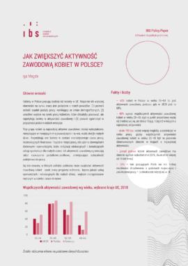 Jak zwiększyć aktywność zawodową kobiet w Polsce?