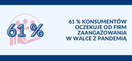 CSR w praktyce 2020 – barometr Francusko-Polskiej Izby Gospodarczej